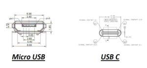 shape and size USB type C and Micro USB